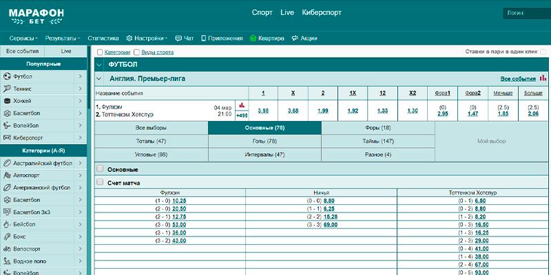 Коэффициенты букмекерской конторы Марафон на матч Фулхэм- Тоттенхэм