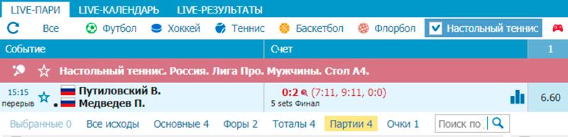 Пример использования стратегии Лесенка в настольном теннисе