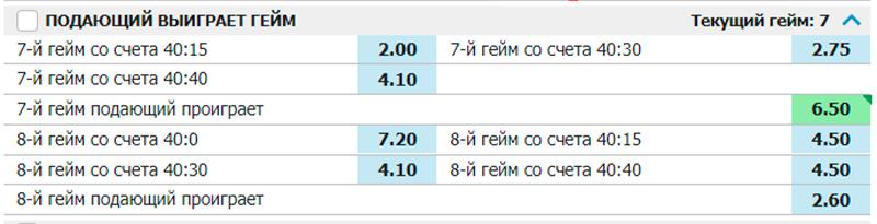 Пример ставок на теннис по стратегии 40-40